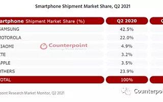 Counterpoint:拉美地区 2021 Q2 智能手机出货量恢复,同比增长 42%