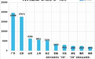 """""""剪刀第一股""""张小泉上市,企查查数据:苏州刀具企业近一万家"""